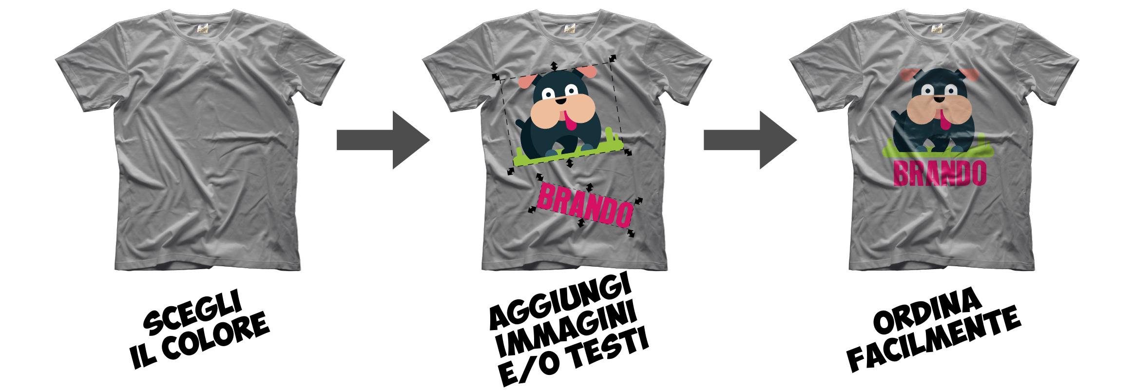 Crea la tua maglietta online e ricevila for Crea la tua planimetria online